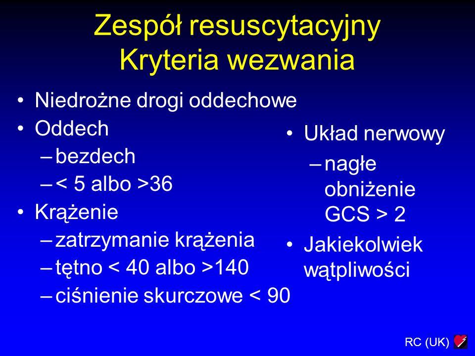 Zespół resuscytacyjny Kryteria wezwania
