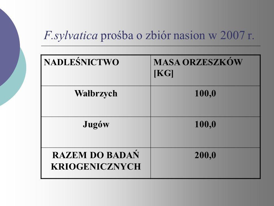 F.sylvatica prośba o zbiór nasion w 2007 r.
