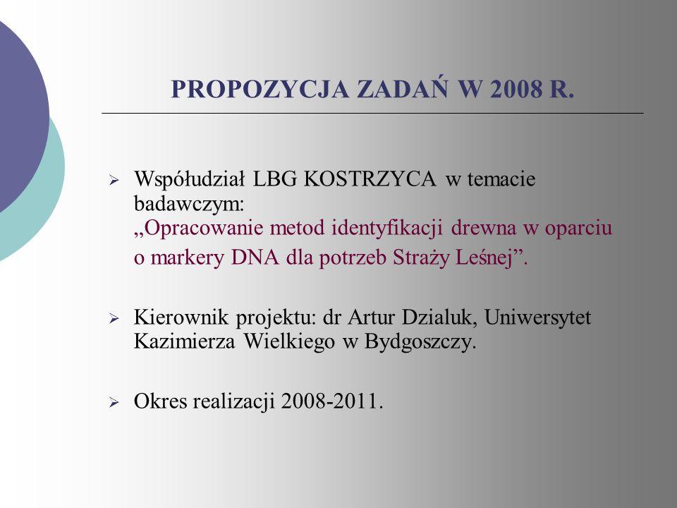 """PROPOZYCJA ZADAŃ W 2008 R. Współudział LBG KOSTRZYCA w temacie badawczym: """"Opracowanie metod identyfikacji drewna w oparciu."""
