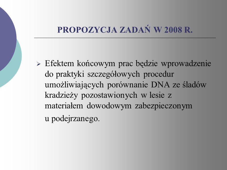 PROPOZYCJA ZADAŃ W 2008 R.