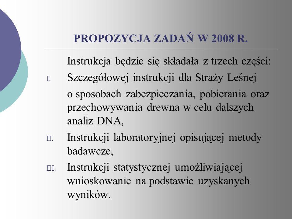 PROPOZYCJA ZADAŃ W 2008 R. Instrukcja będzie się składała z trzech części: Szczegółowej instrukcji dla Straży Leśnej.