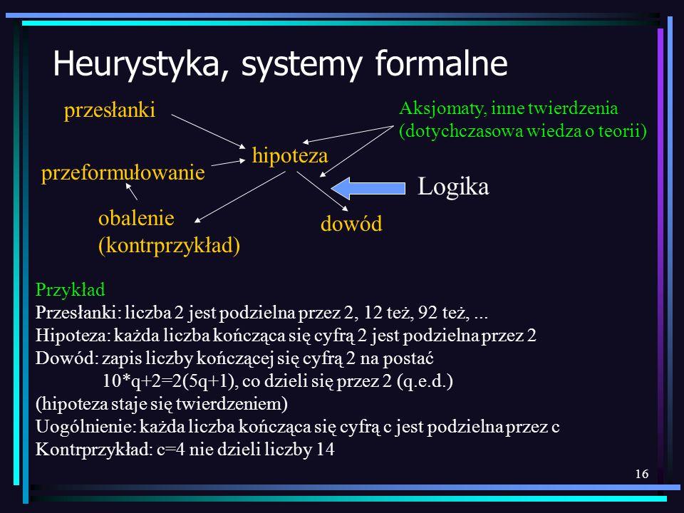 Heurystyka, systemy formalne