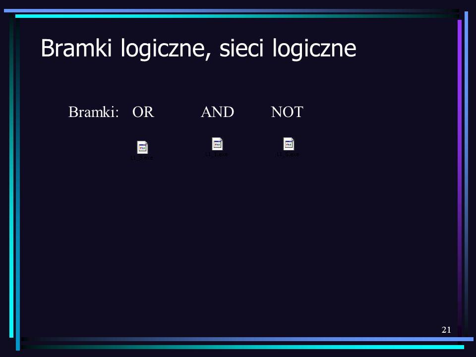 Bramki logiczne, sieci logiczne