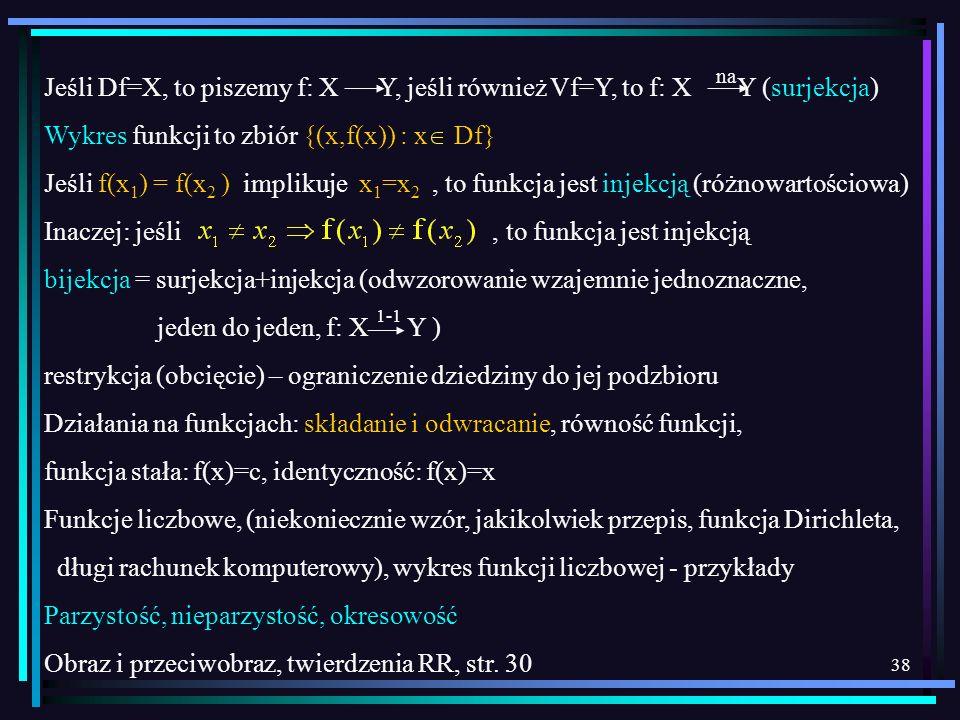 Wykres funkcji to zbiór {(x,f(x)) : x Df}
