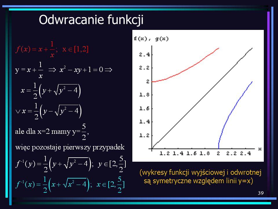 Odwracanie funkcji (wykresy funkcji wyjściowej i odwrotnej