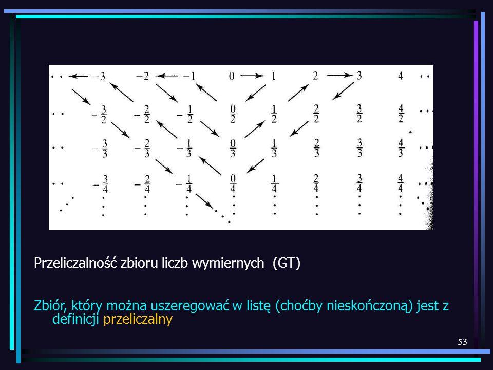 Przeliczalność zbioru liczb wymiernych (GT)