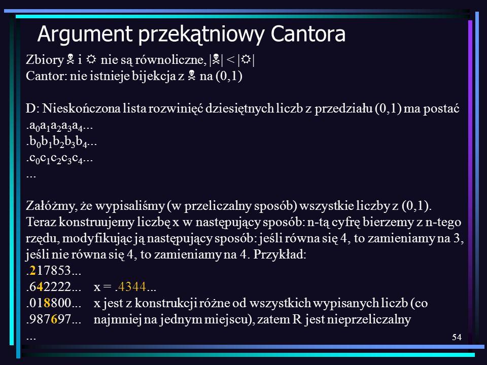 Argument przekątniowy Cantora