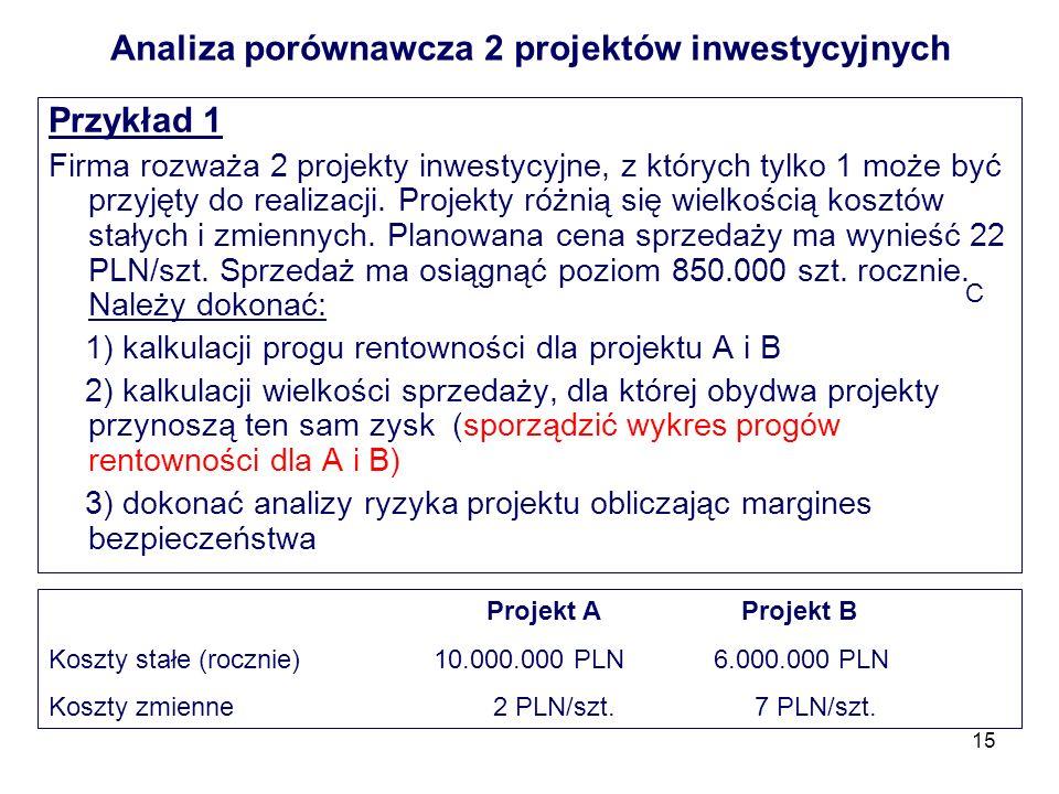 Analiza porównawcza 2 projektów inwestycyjnych