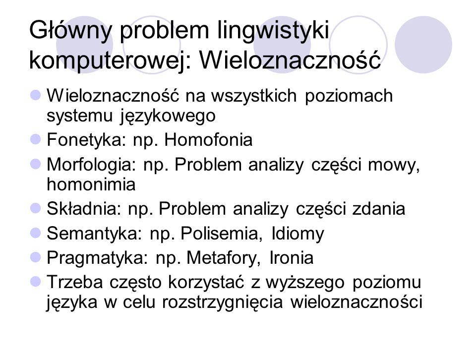 Główny problem lingwistyki komputerowej: Wieloznaczność