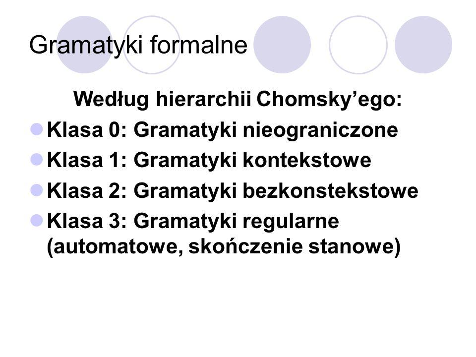 Według hierarchii Chomsky'ego: