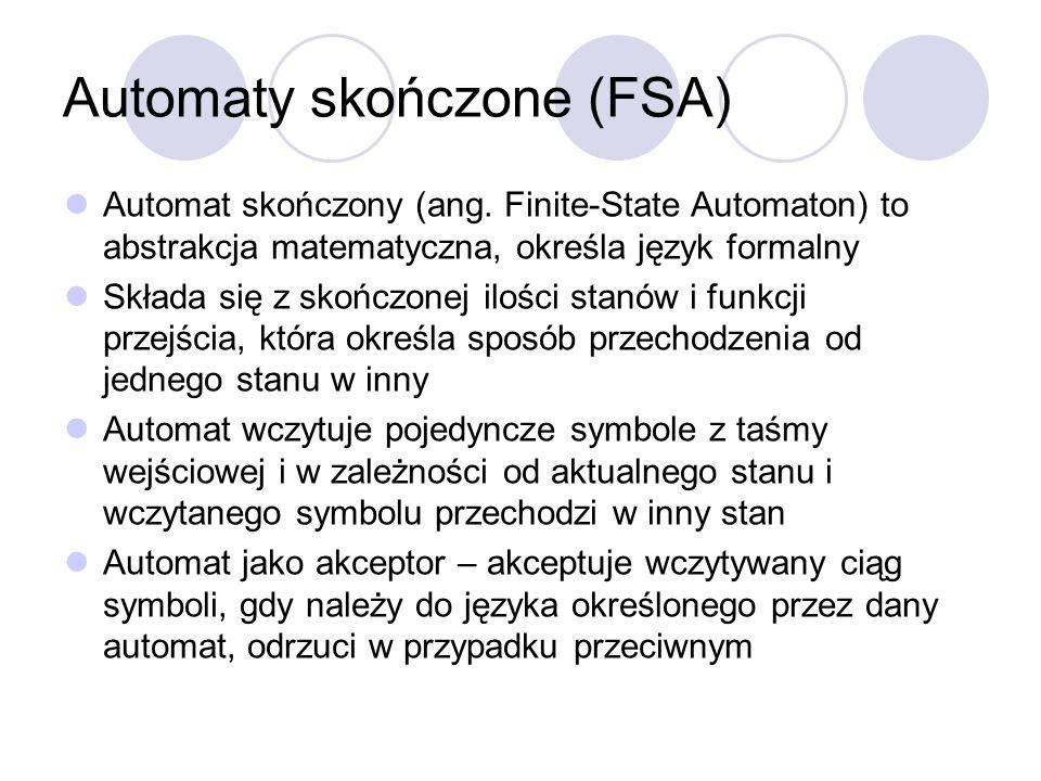 Automaty skończone (FSA)