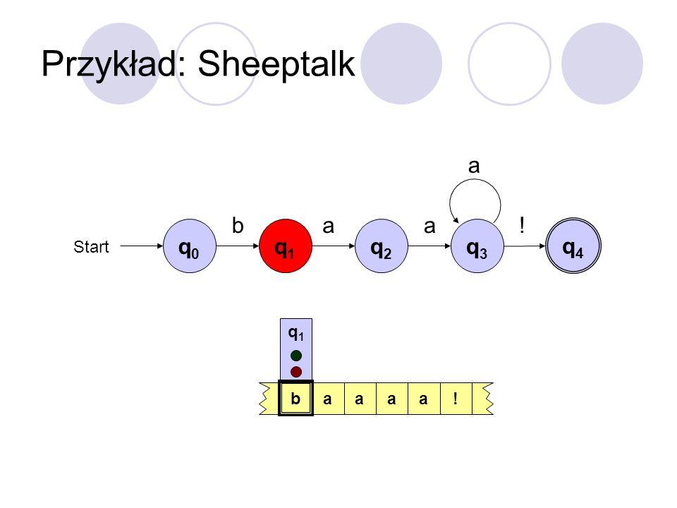 Przykład: Sheeptalk a b a a ! q0 q1 q2 q3 q4 Start q1 b a a a a !