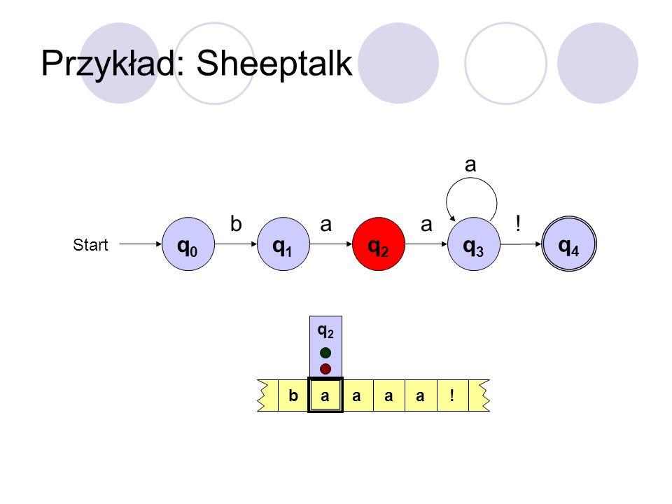 Przykład: Sheeptalk a b a a ! q0 q1 q2 q3 q4 Start q2 b a a a a !
