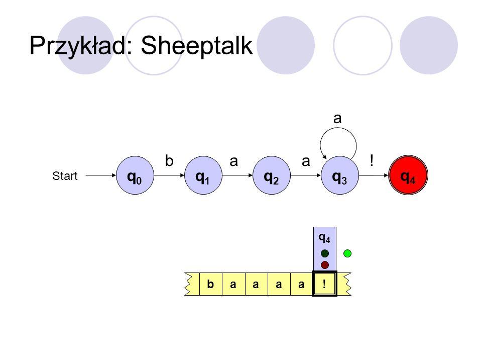 Przykład: Sheeptalk a b a a ! q0 q1 q2 q3 q4 Start q4 b a a a a !