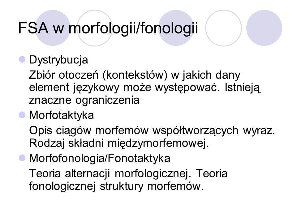 FSA w morfologii/fonologii