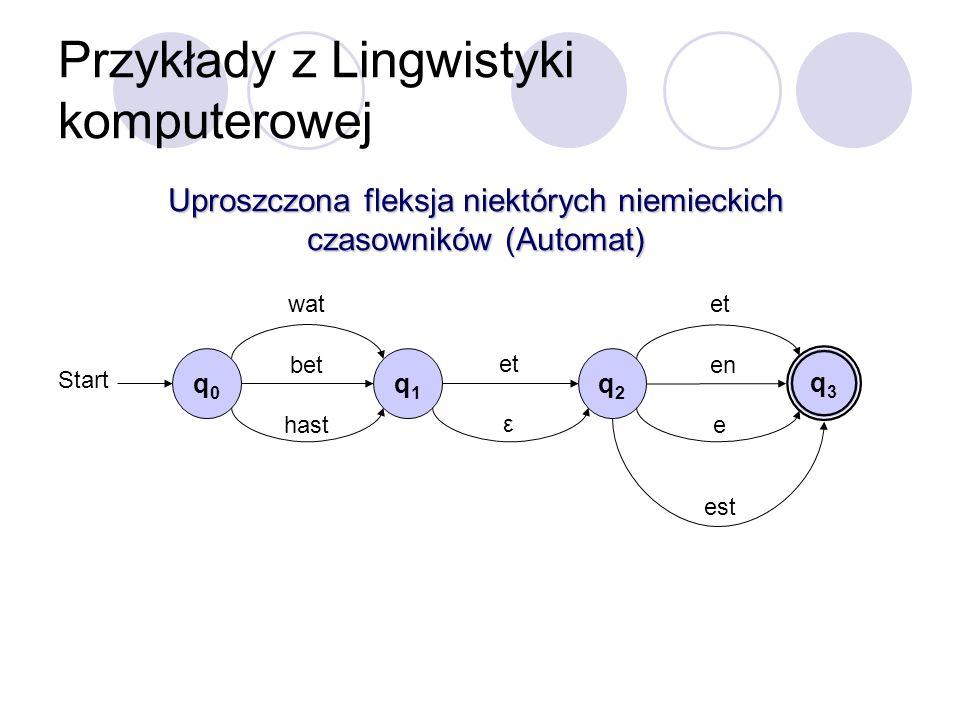 Przykłady z Lingwistyki komputerowej