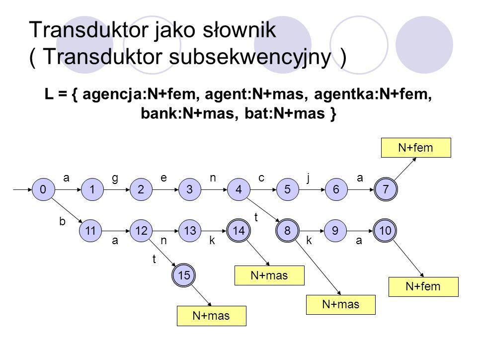 Transduktor jako słownik ( Transduktor subsekwencyjny )