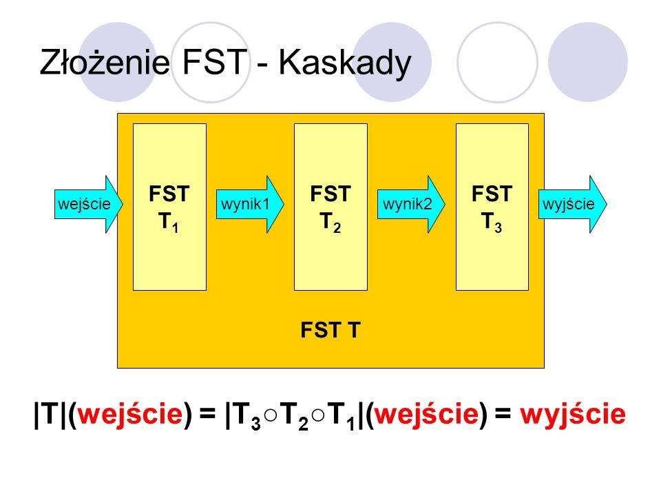 |T|(wejście) = |T3○T2○T1|(wejście) = wyjście