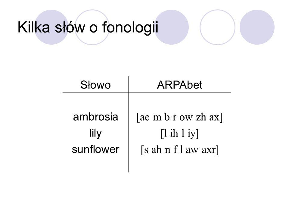 Kilka słów o fonologii Słowo ARPAbet ambrosia lily sunflower