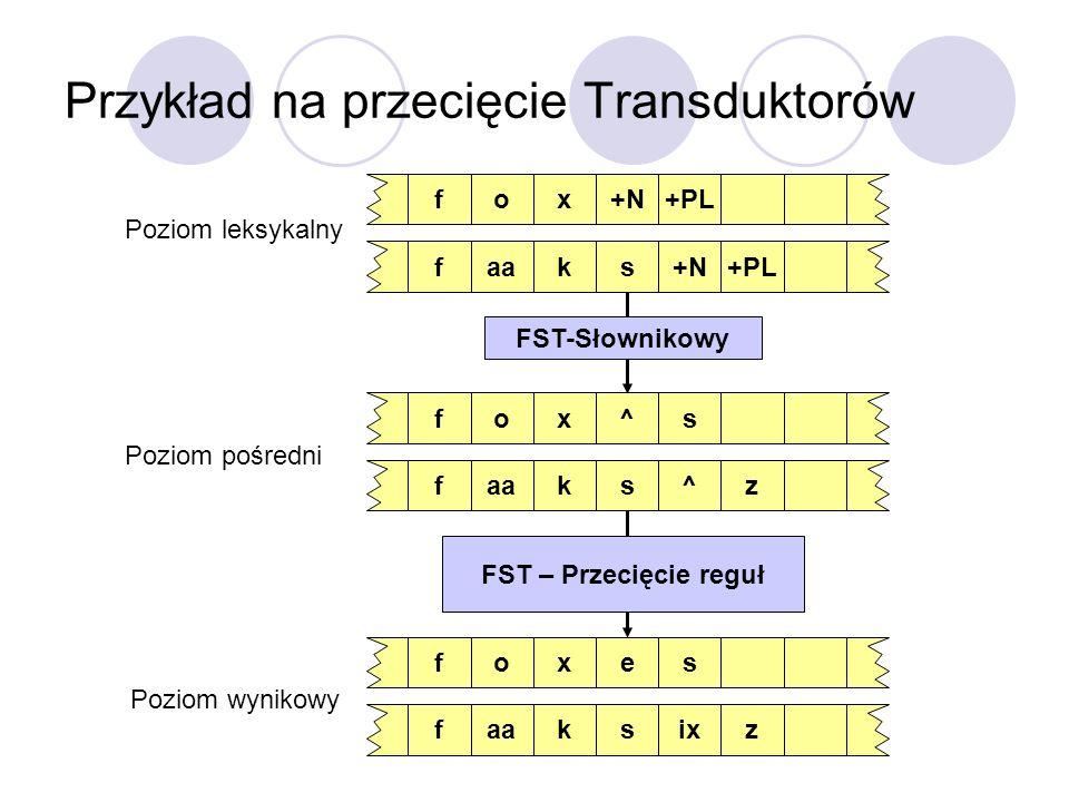 Przykład na przecięcie Transduktorów