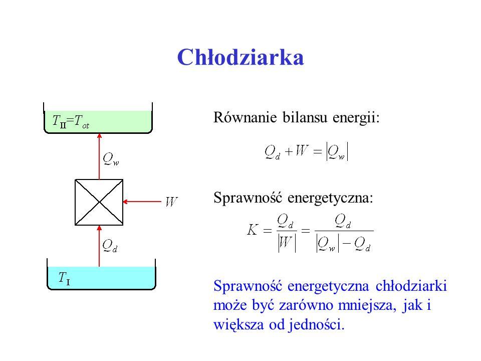 Chłodziarka Równanie bilansu energii: Sprawność energetyczna: