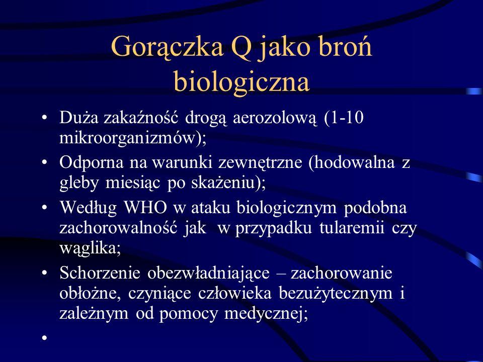 Gorączka Q jako broń biologiczna