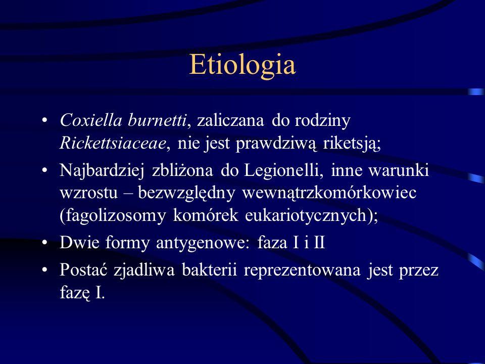 EtiologiaCoxiella burnetti, zaliczana do rodziny Rickettsiaceae, nie jest prawdziwą riketsją;