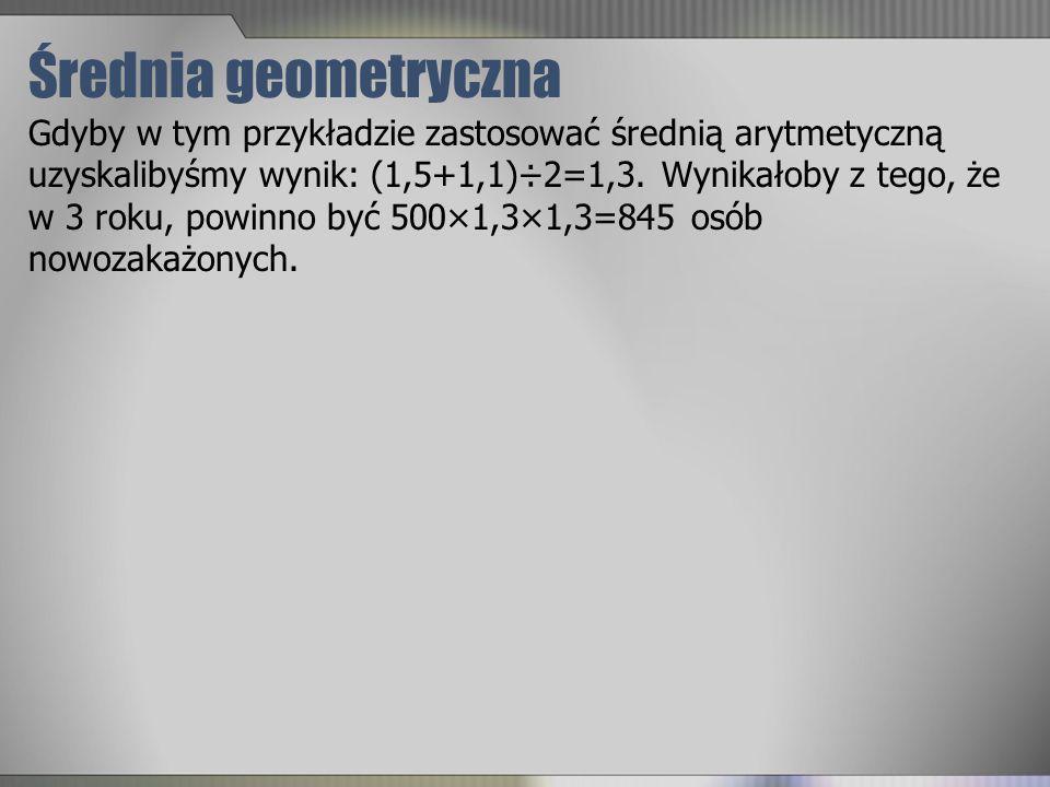 Średnia geometryczna