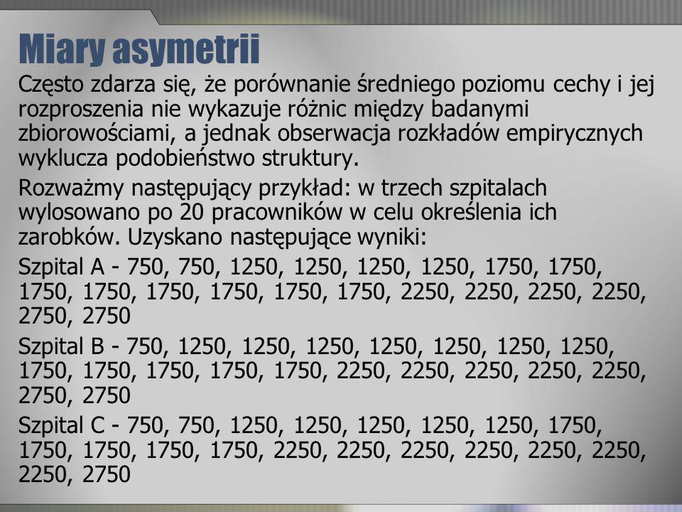 Miary asymetrii