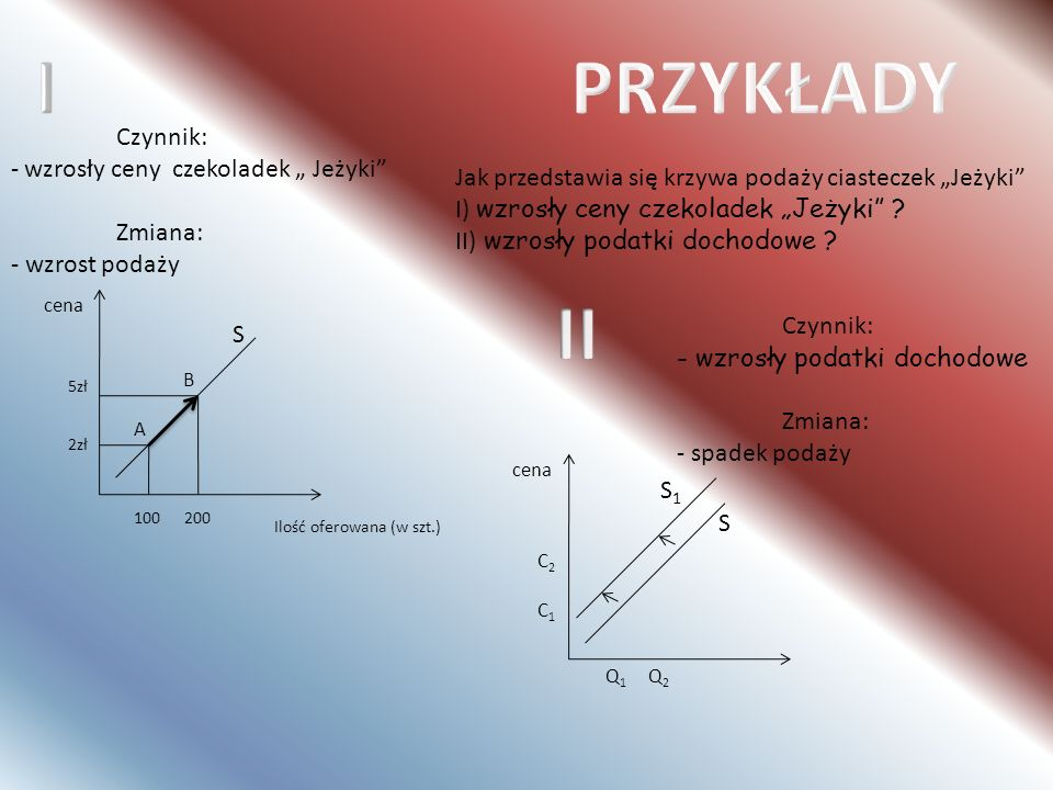 """I PRZYKŁADY II Czynnik: wzrosły ceny czekoladek """" Jeżyki"""