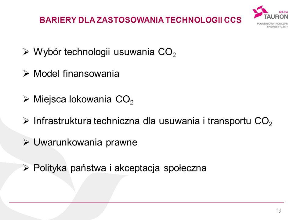 BARIERY DLA ZASTOSOWANIA TECHNOLOGII CCS