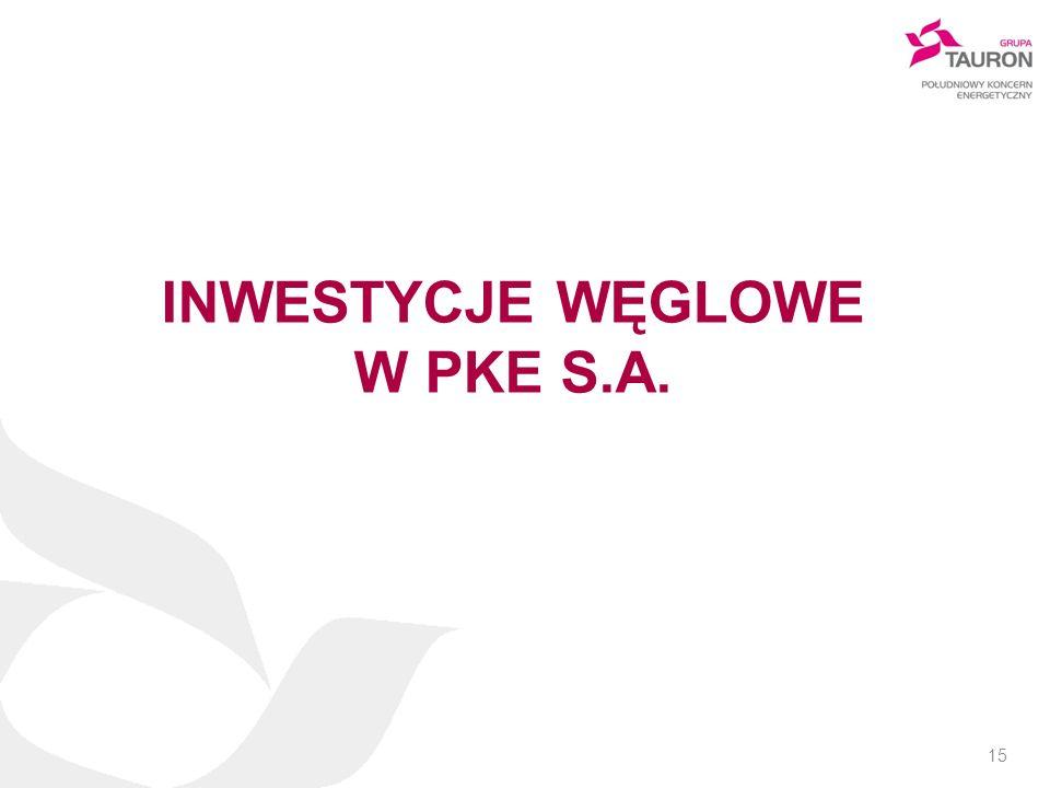 INWESTYCJE WĘGLOWE W PKE S.A.