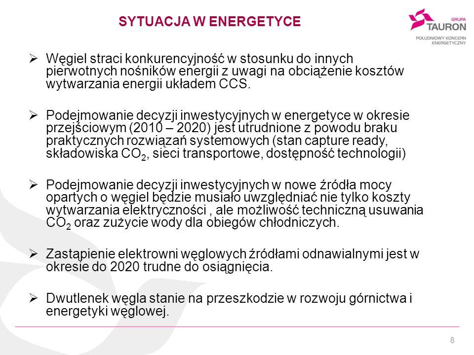 SYTUACJA W ENERGETYCE
