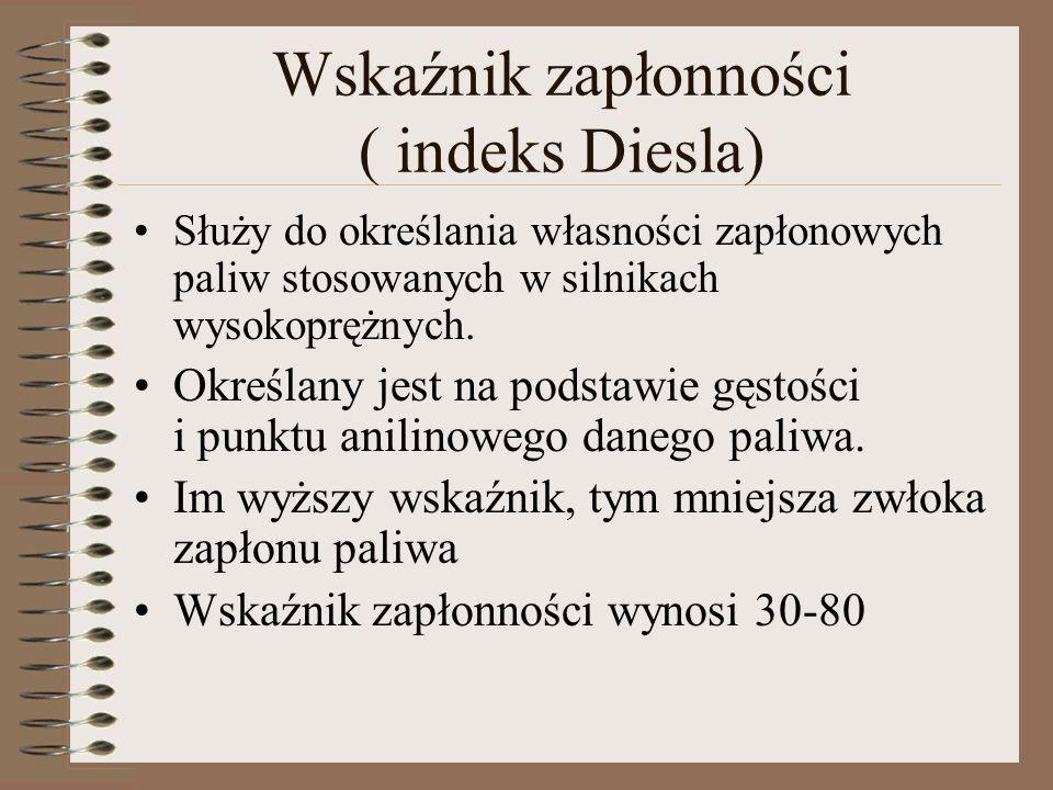 Wskaźnik zapłonności ( indeks Diesla)