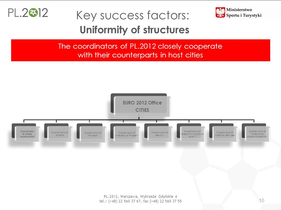 Key success factors: Uniformity of structures