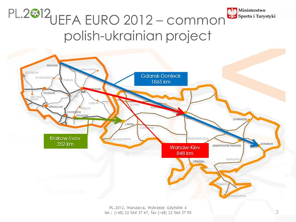UEFA EURO 2012 – common polish-ukrainian project