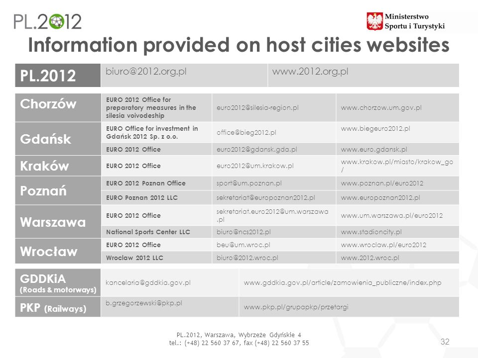 Information provided on host cities websites
