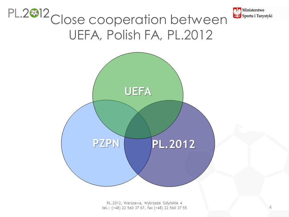 Close cooperation between UEFA, Polish FA, PL.2012