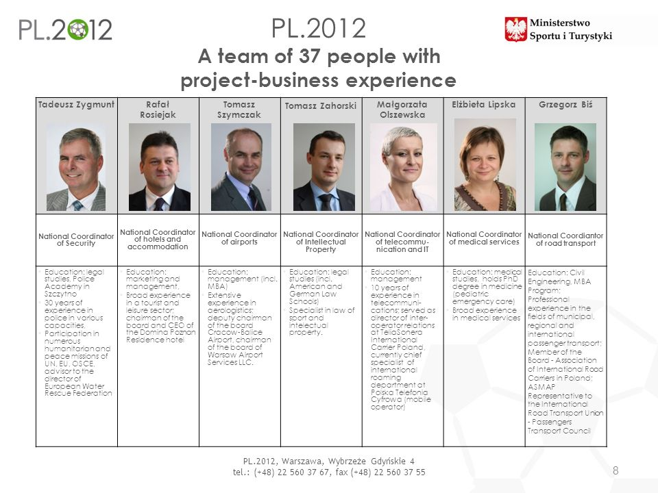 PL.2012 A team of 37 people with project-business experience