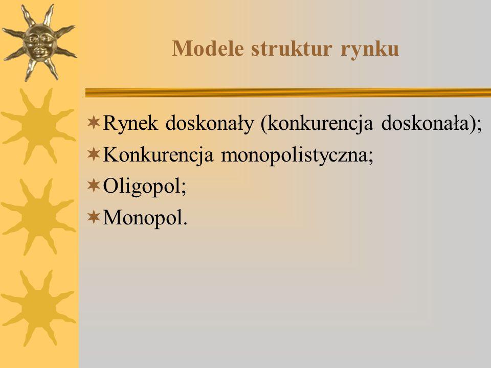 Modele struktur rynku Rynek doskonały (konkurencja doskonała);