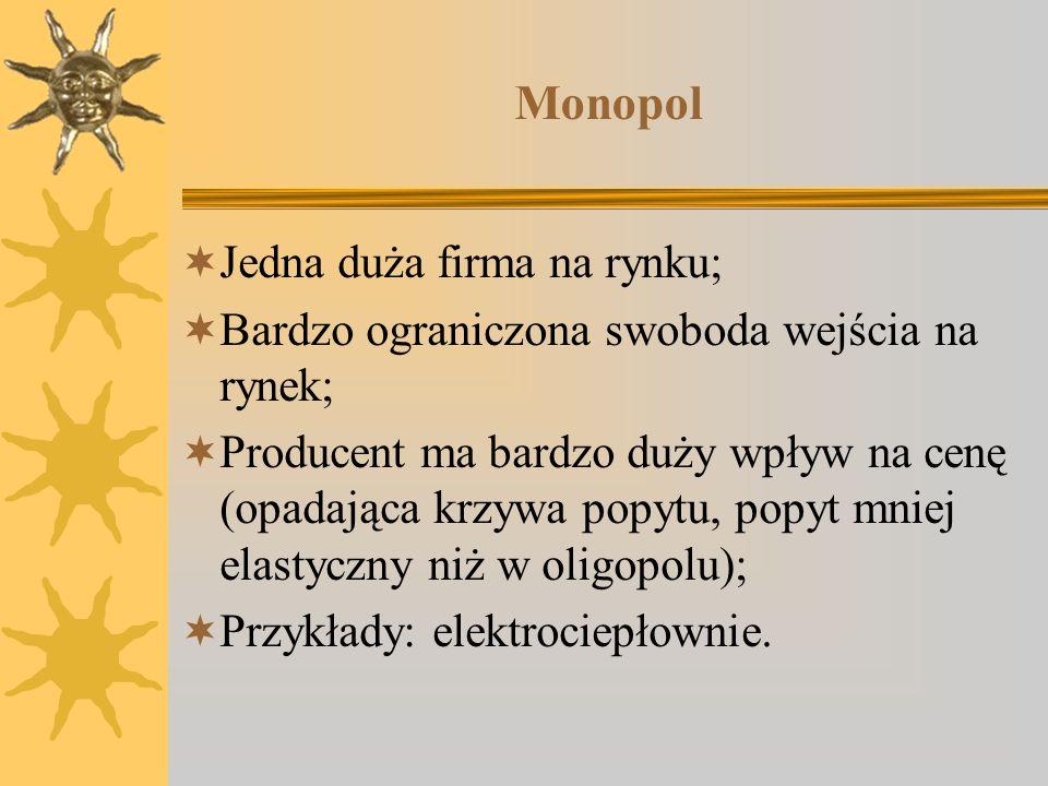 Monopol Jedna duża firma na rynku;