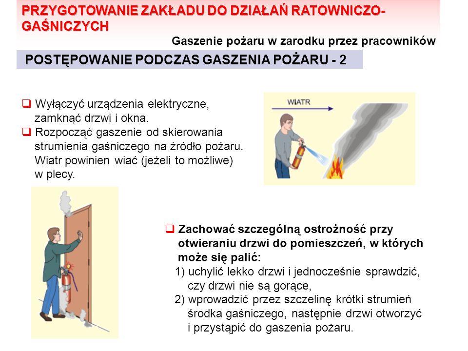 POSTĘPOWANIE PODCZAS GASZENIA POŻARU - 2