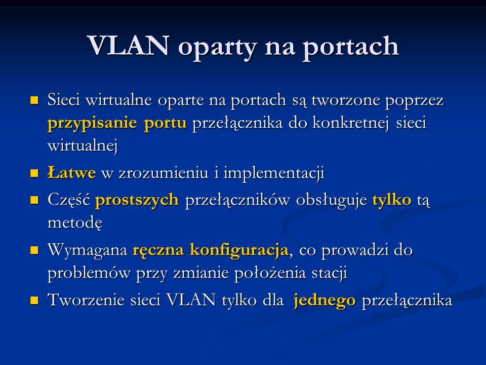 VLAN oparty na portach Sieci wirtualne oparte na portach są tworzone poprzez przypisanie portu przełącznika do konkretnej sieci wirtualnej.