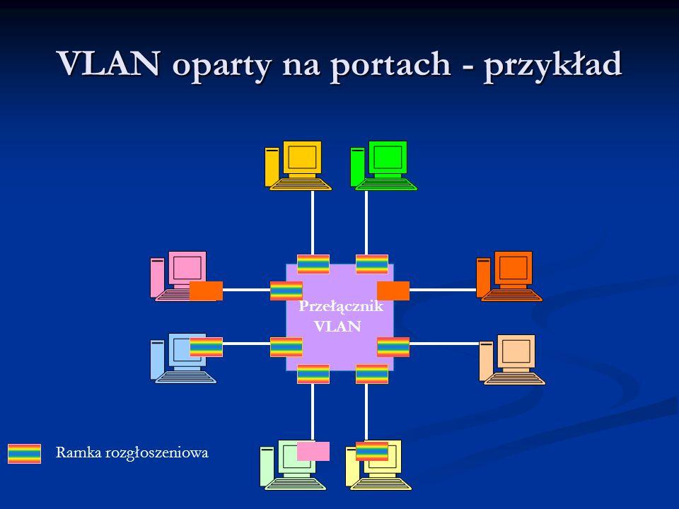 VLAN oparty na portach - przykład