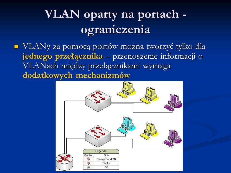 VLAN oparty na portach - ograniczenia