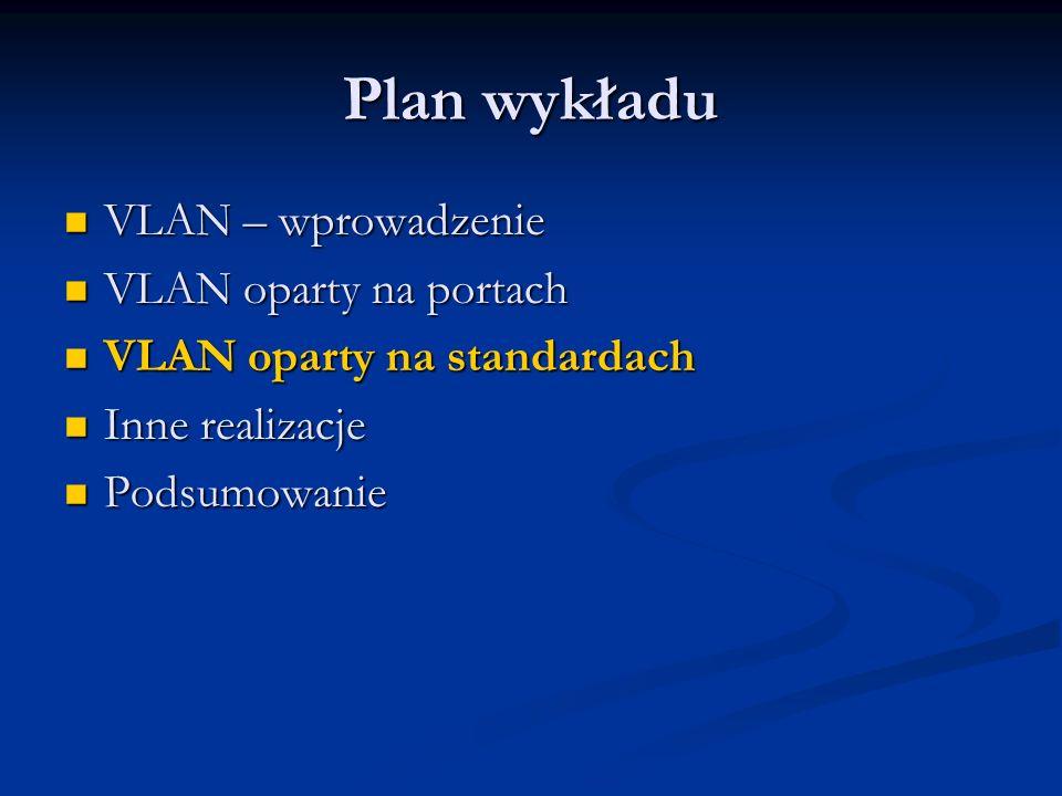 Plan wykładu VLAN – wprowadzenie VLAN oparty na portach