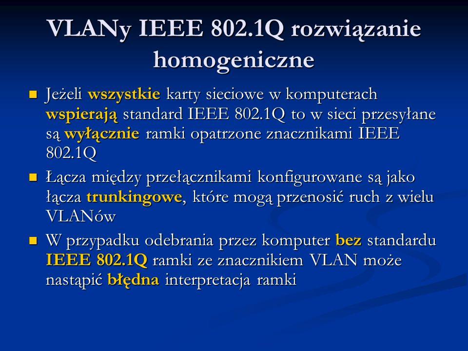 VLANy IEEE 802.1Q rozwiązanie homogeniczne