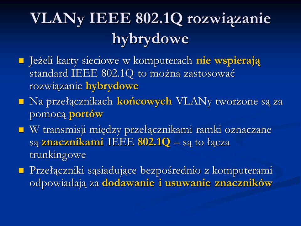 VLANy IEEE 802.1Q rozwiązanie hybrydowe
