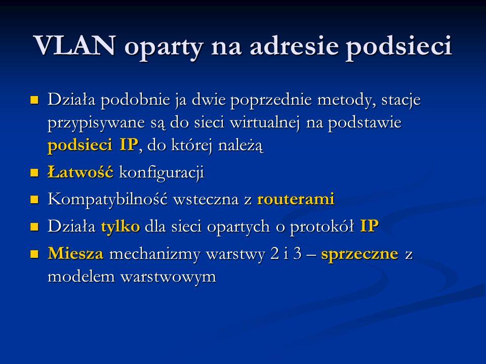 VLAN oparty na adresie podsieci