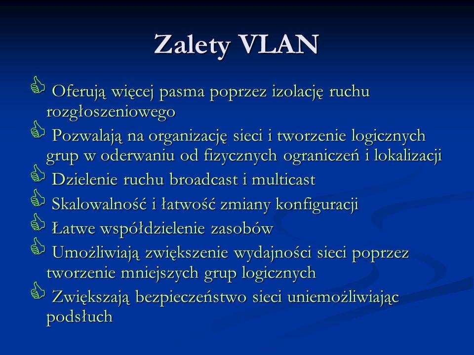 Zalety VLAN Oferują więcej pasma poprzez izolację ruchu rozgłoszeniowego.